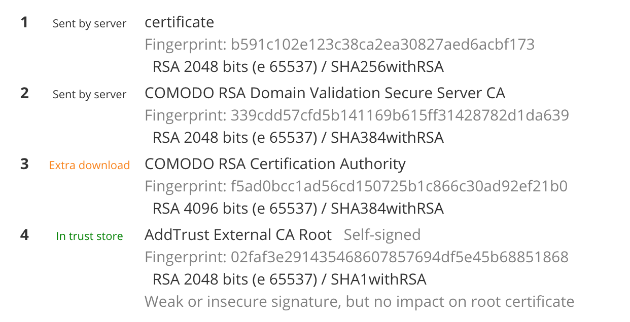 Errcertauthorityinvalid on android and iis to put it simply whenever you visit an https site your browser requires not only your certificate but also all other certificates in the xflitez Images